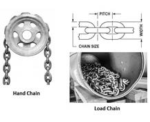 DAVID ROUND PRECISION ENGINEERED CHAIN